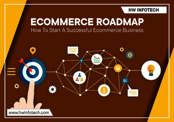 Ecommerce Roadmap How To Start A Successful Ecommerce Business | HW Infotech
